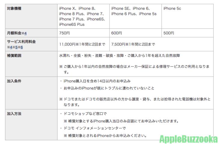 ケータイ補償サービスiPhone2018:07:08