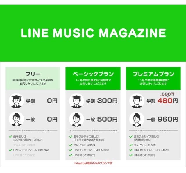 line music 使い方