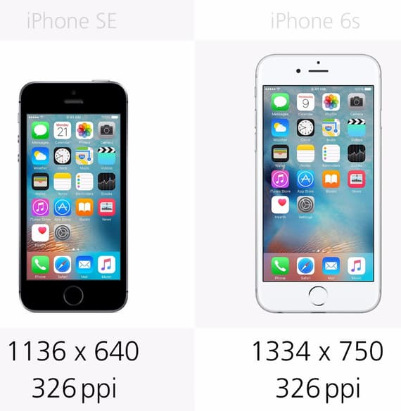 iPhone SE iPhone 6s resolution