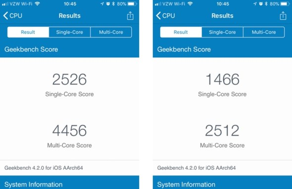 iPhone Geekbench scores before after battery replacement