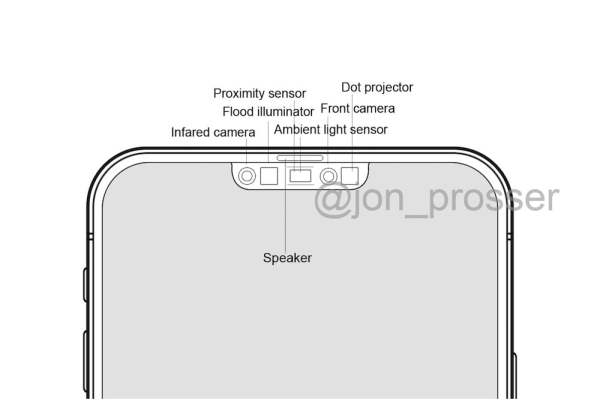 The Next-Gen iPhone to Feature a Smaller Notch