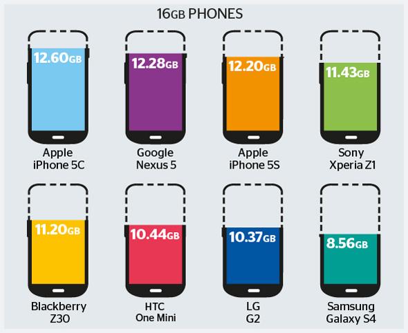 16GB-Storage
