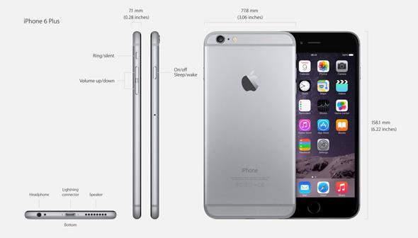 iPhone-6-Plus-Size