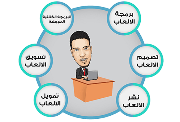unity-course-in-arabic-01