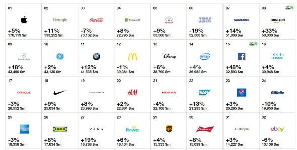 apple-most-valuable-company