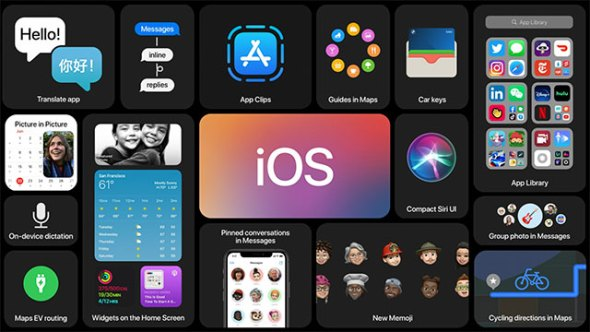 8 مزايا فى iOS 14 الجديد نسختها أبل من جوجل