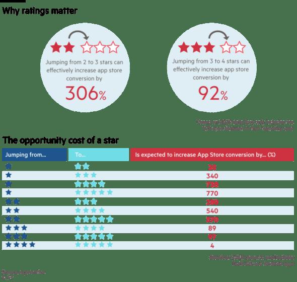 boost ranking