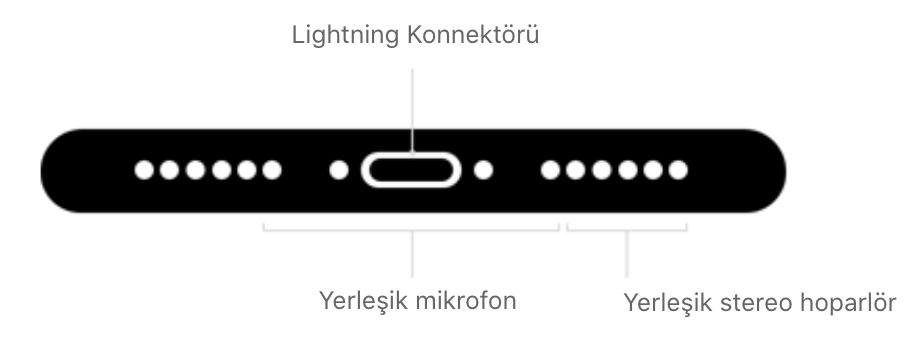 iPhone 8 Hoparlör ve Mikrofon Seti