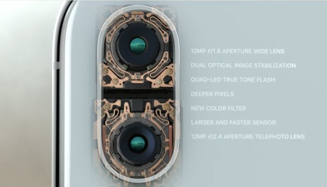 Características de la cámara trasera del <stro data-recalc-dims=