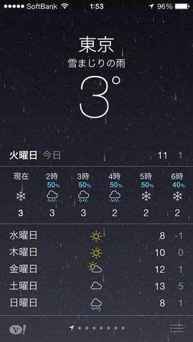 雪まじりの雨