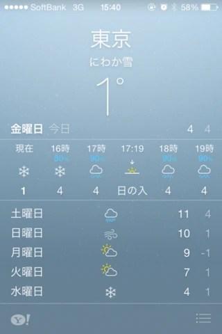 にわか雪の日