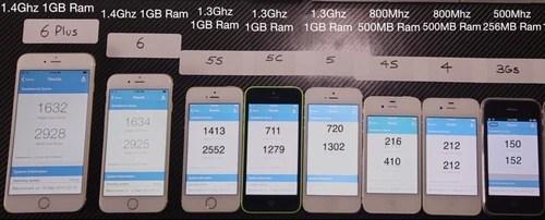 iPhoneのレスポンス速度を比較した動画を見て思ったこと05
