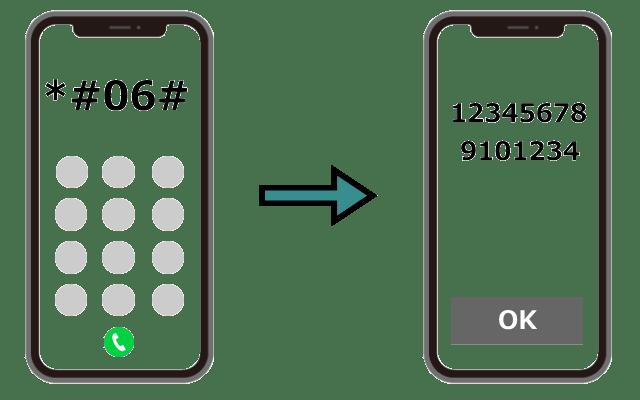 電話アプリでのIMEIの調べ方01