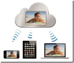 iCloud_Photos_iPhone4s_iPad_MBP15inch_PRINT[1]