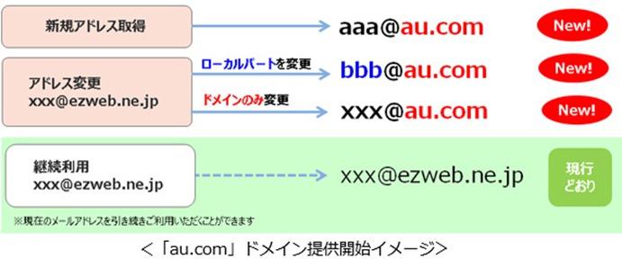 p_index_01[1]