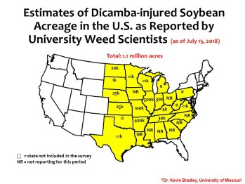 Estimates of Dicamba-injured Soybean Acreage in the U.S. as Reported by University Weed Scientists (as of July 15, 2018). Total: 1.1 million acres