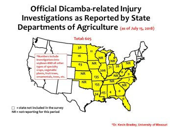 Official Dicamba-related Injury Investigations as Reported by State Departments of Agriculture (as of July 15, 2018). Total: 605. Numbers include investigations into soybean and all other types of specilaty crops, vegetable plants,fruit trees, ornamentals, trees, etc.