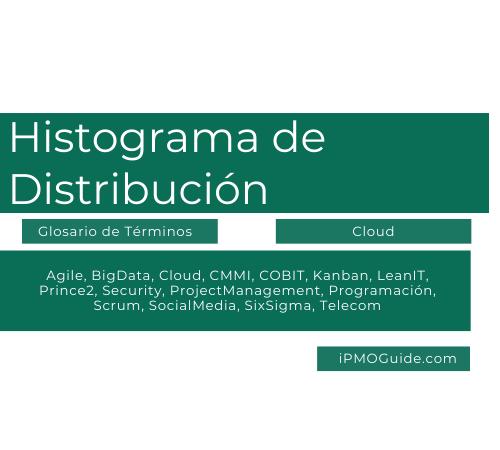 Histograma de Distribución