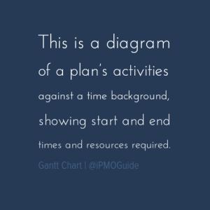 Gantt Chart, Diagrama de Gantt, Gráfico de Gantt