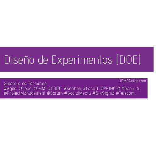 Diseño de Experimentos (DOE)