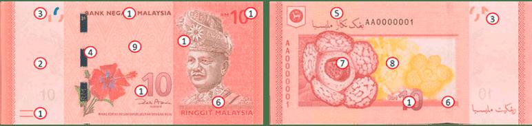 RM10 Ringgit Malaysia (4th Series)