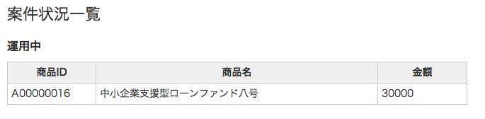 スクリーンショット 2014-06-15 7.56.13