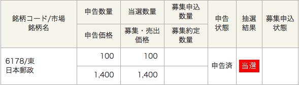 東洋証券 日本郵政 当選