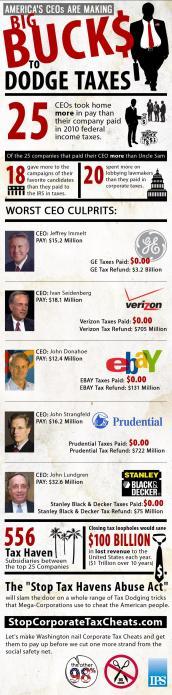 Infograpic: How CEOs make big bucks to dodge taxes.
