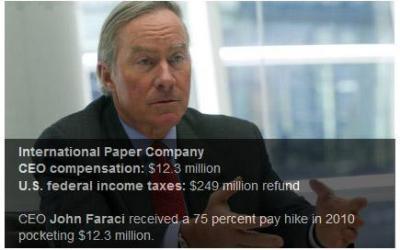 John Faraci, International Paper — Corporate Tax Dodger