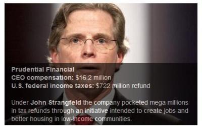John Strangfeld, Prudential – Corporate Tax Dodger