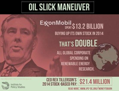 ExxonMobil stock buybacks3
