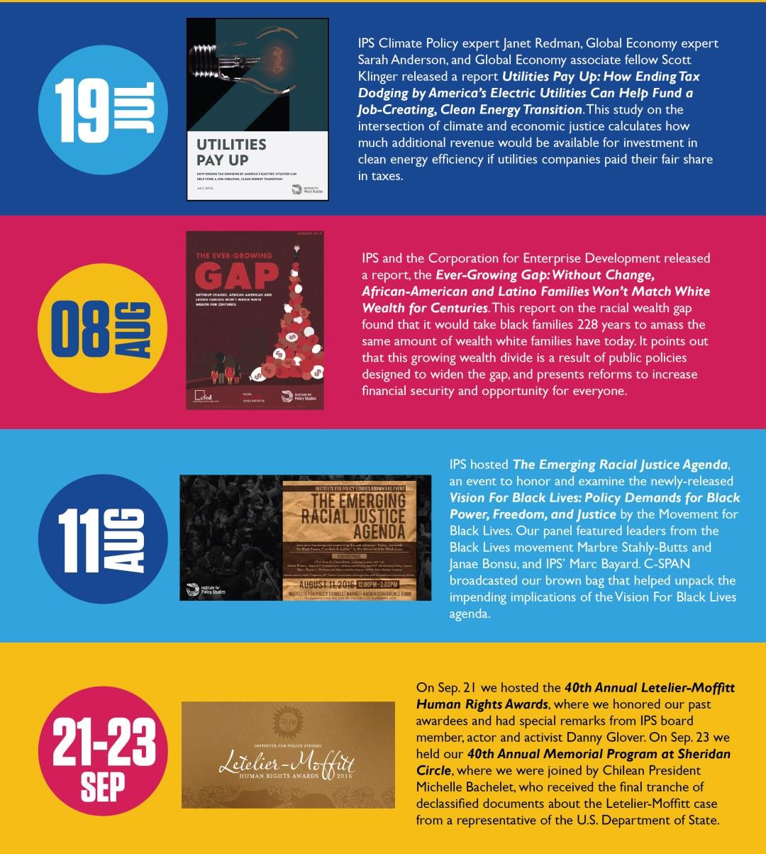 eoy-2016-timeline-email_artboard-1-3