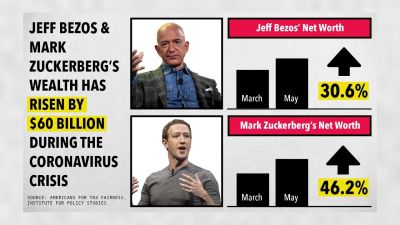 bezos-zuckerberg-billionaire-bonanza-2020-wealth-update