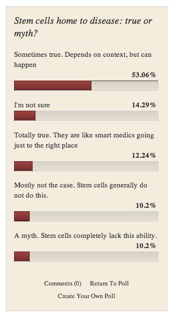 Stem-Cell-Homing-Poll1