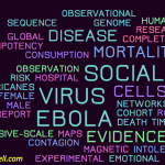 Top 50 Science Articles of 2014 in a Word Cloud