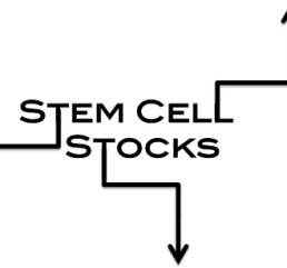 24 cell therapy & stem cell stocks I'm following