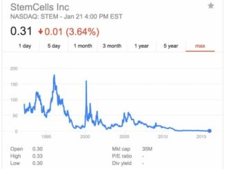 $STEM StemCells Inc