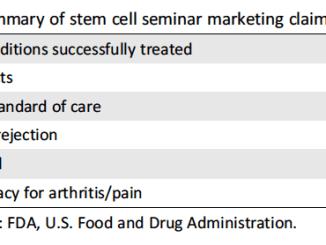 stem cell hard sell