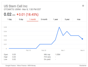 US Stem Cell Inc Stock USRM