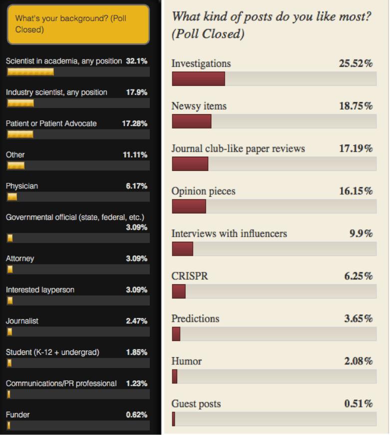 readership-survey