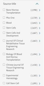 stem cell journals list