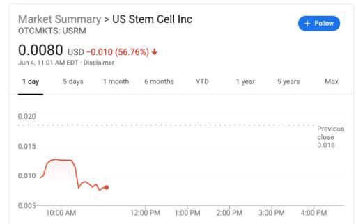 USRM U.S. Stem Cell stock