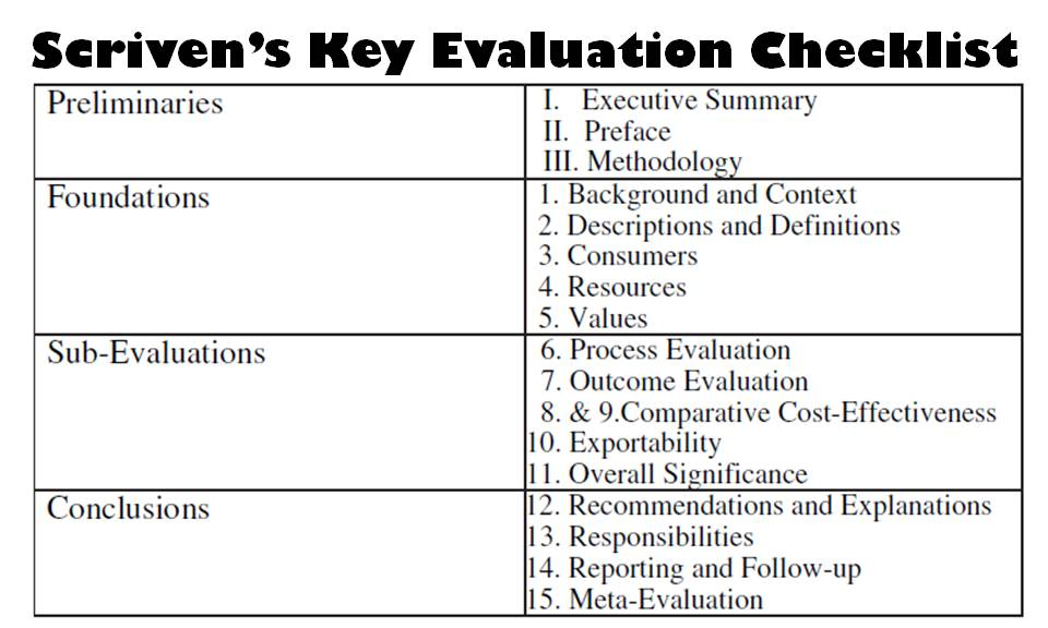 Evaluation Proposal: An Evaluation of the Nuclear Solutions Training Program (2/3)