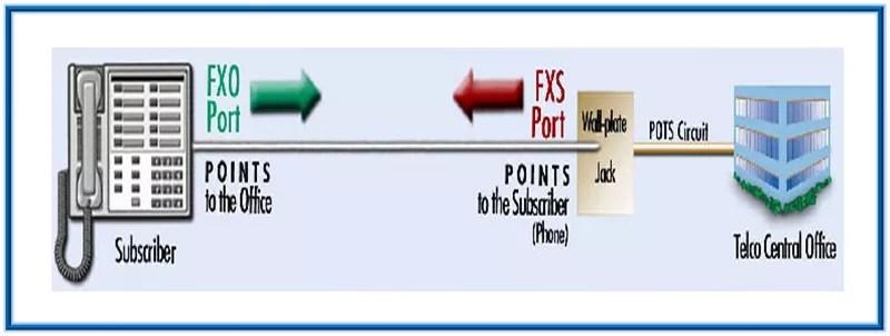 fxo circuit diagram