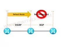 eigrp-learnt-default-not-being-advertised-into-bgp
