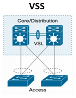 stacking-vs-vss