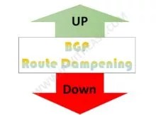 bgp-route-dampening-configuration