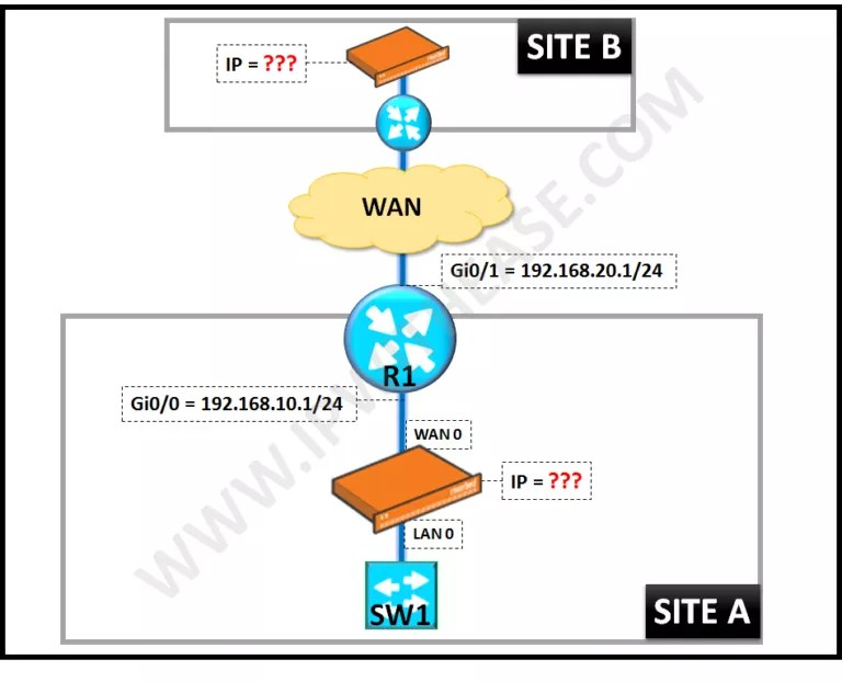 how-to-discover-riverbed-steelhead-connected-in-office-network