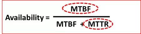 what-is-mttr-mttf-and-mtbf