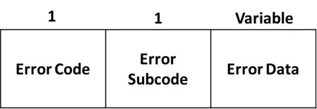 bgp-message-types